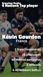 Kevin Gourdon