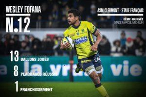 Les stats de son match contre le Stade Français