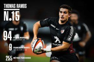 Thomas Ramos - ses statistiques